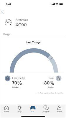 Volvo On Call -älypuhelinsovellus näyttää lataushybridien kuljettajille tietoja sähköllä ajamisesta